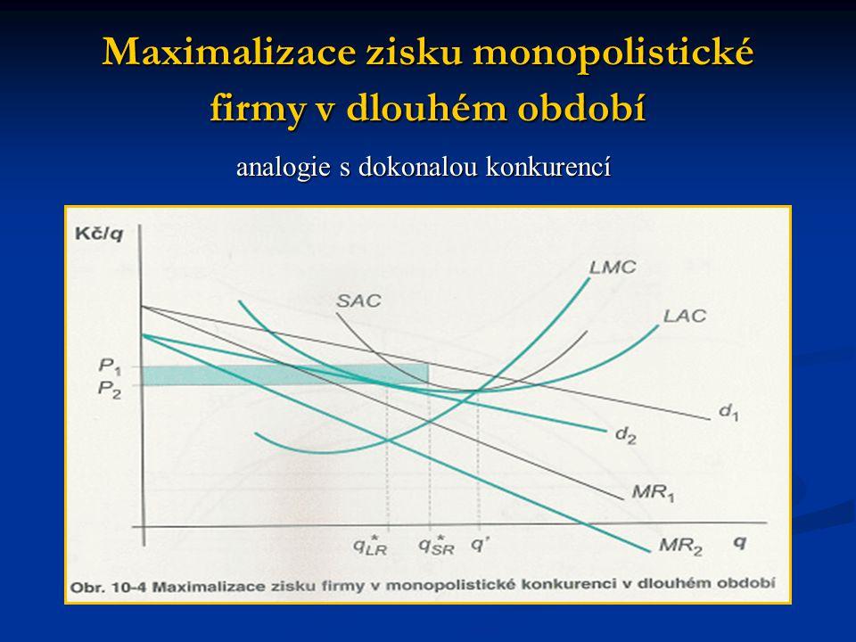 Maximalizace zisku monopolistické firmy v dlouhém období  Optimální výstup firmy v dlouhém období je Q*.