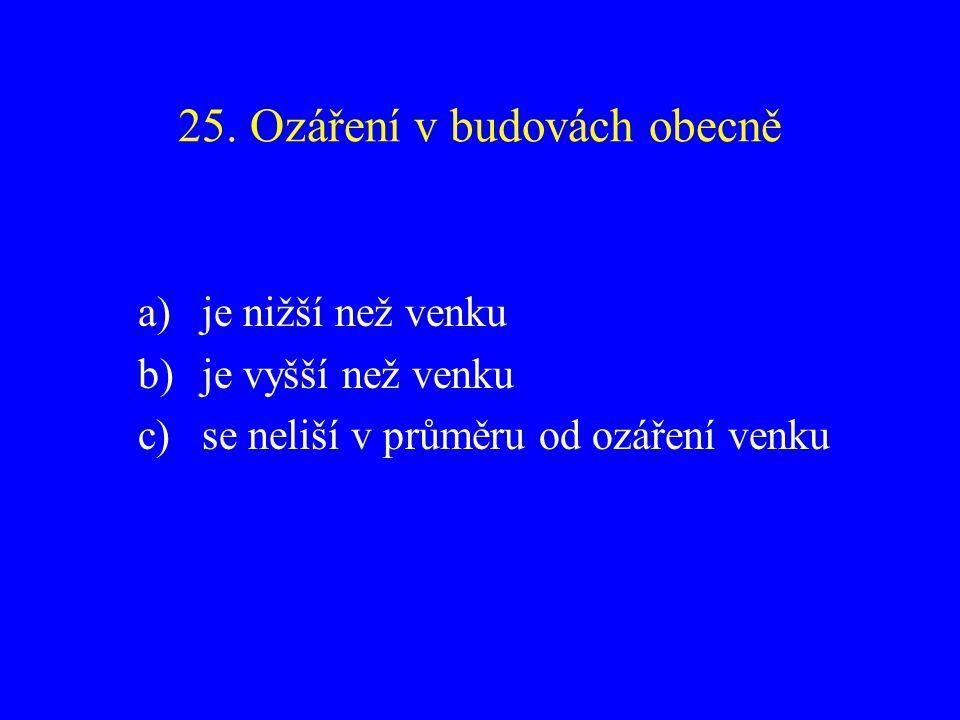 25. Ozáření v budovách obecně a)je nižší než venku b)je vyšší než venku c)se neliší v průměru od ozáření venku