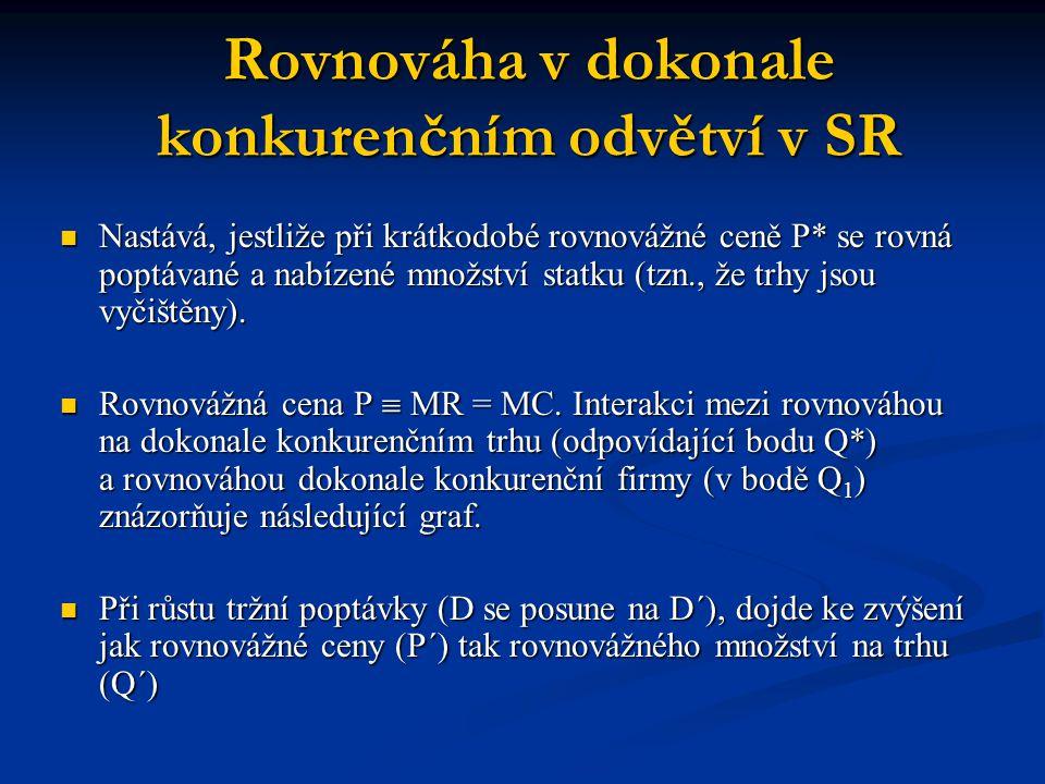 Rovnováha v dokonale konkurenčním odvětví v SR  Nastává, jestliže při krátkodobé rovnovážné ceně P* se rovná poptávané a nabízené množství statku (tz