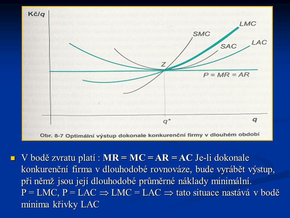  V bodě zvratu platí : MR = MC = AR = AC Je-li dokonale konkurenční firma v dlouhodobé rovnováze, bude vyrábět výstup, při němž jsou její dlouhodobé