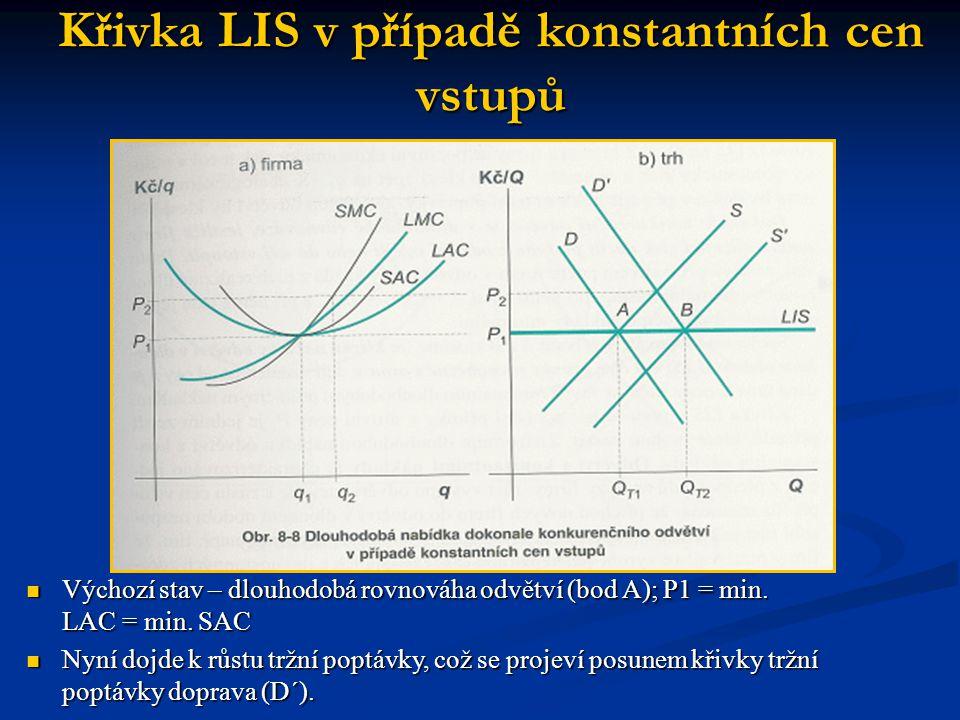  Výchozí stav – dlouhodobá rovnováha odvětví (bod A); P1 = min. LAC = min. SAC  Nyní dojde k růstu tržní poptávky, což se projeví posunem křivky trž