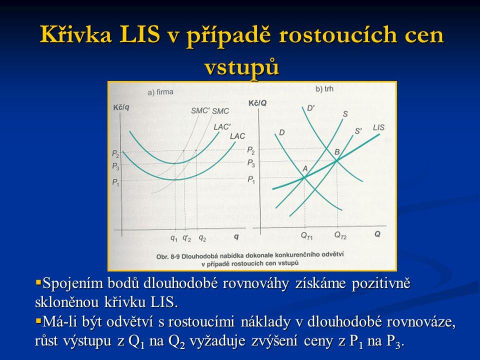 Křivka LIS v případě rostoucích cen vstupů  Spojením bodů dlouhodobé rovnováhy získáme pozitivně skloněnou křivku LIS.  Má-li být odvětví s rostoucí