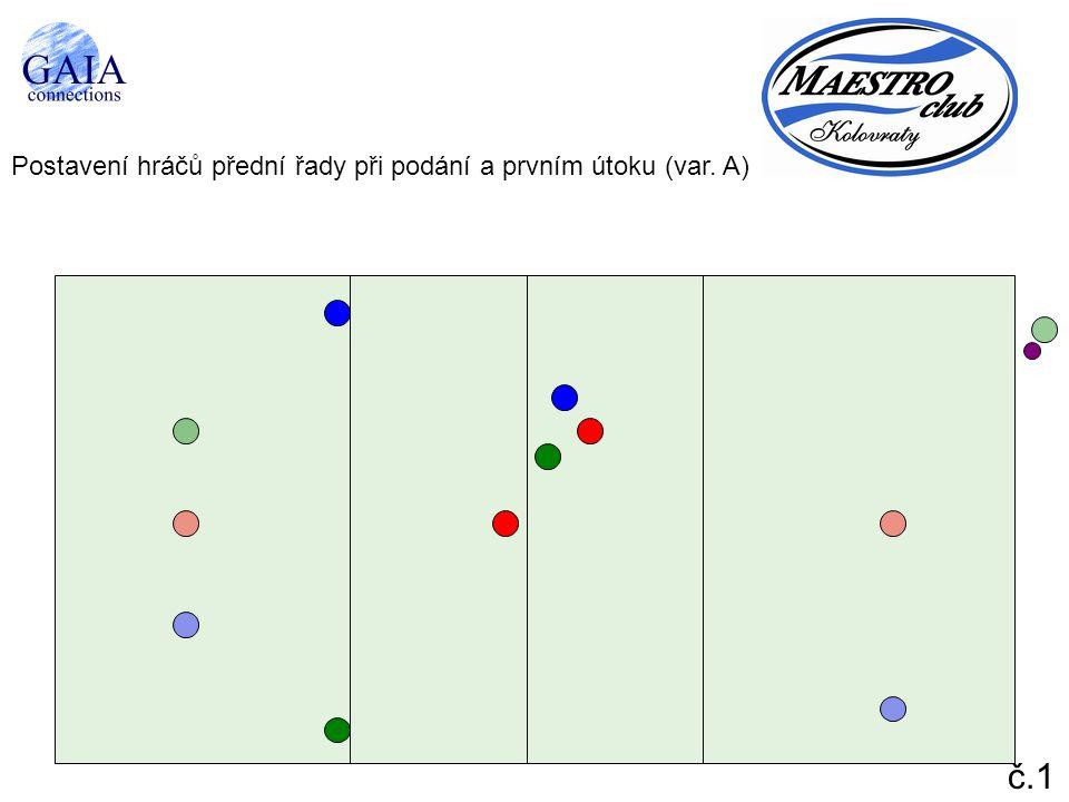 Postavení hráčů přední řady při podání a prvním útoku (var. A) č.1