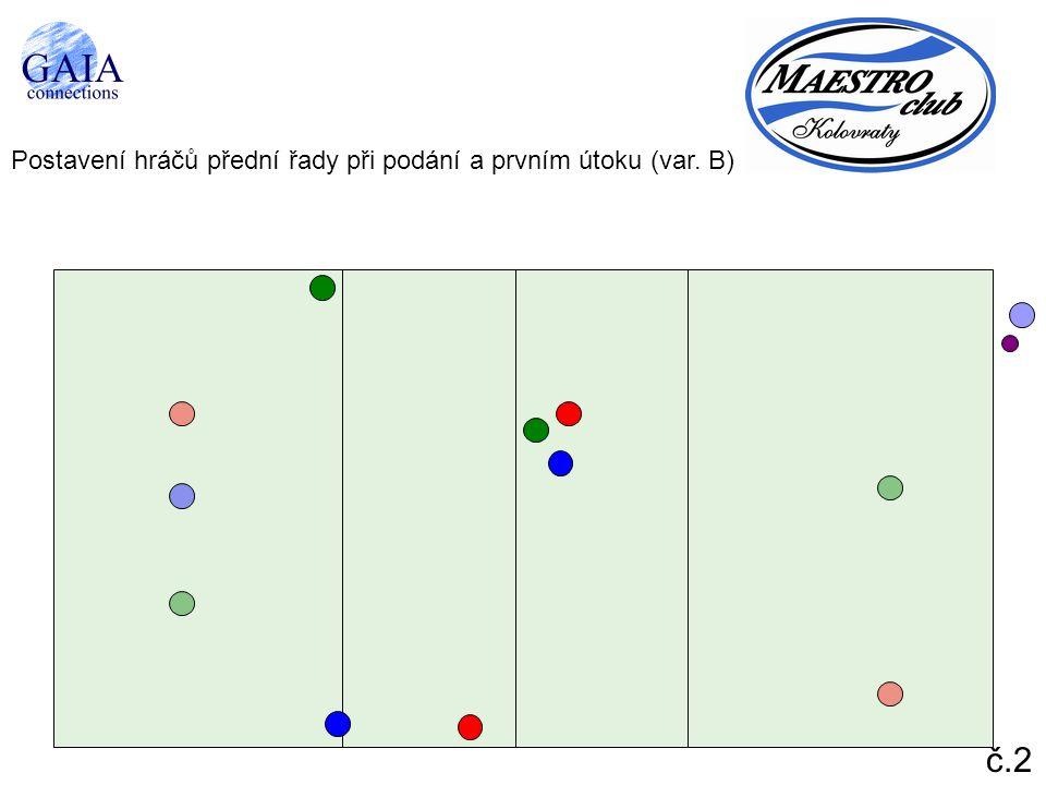 Postavení hráčů přední řady při podání a prvním útoku (var. B) č.2