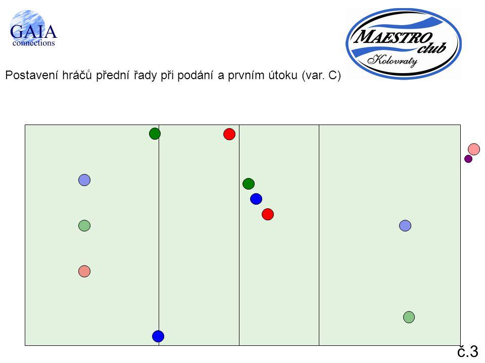 Postavení hráčů přední řady při podání a prvním útoku (var. C) č.3