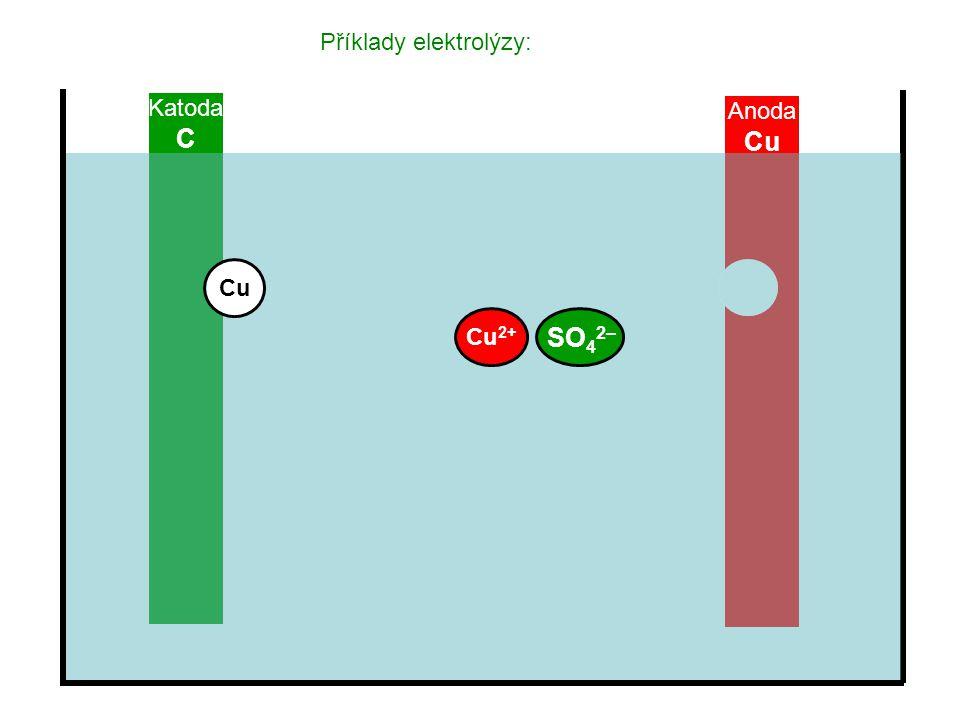 Příklady elektrolýzy: Katoda C Anoda Cu SO 4 2– Cu 2+ Cu
