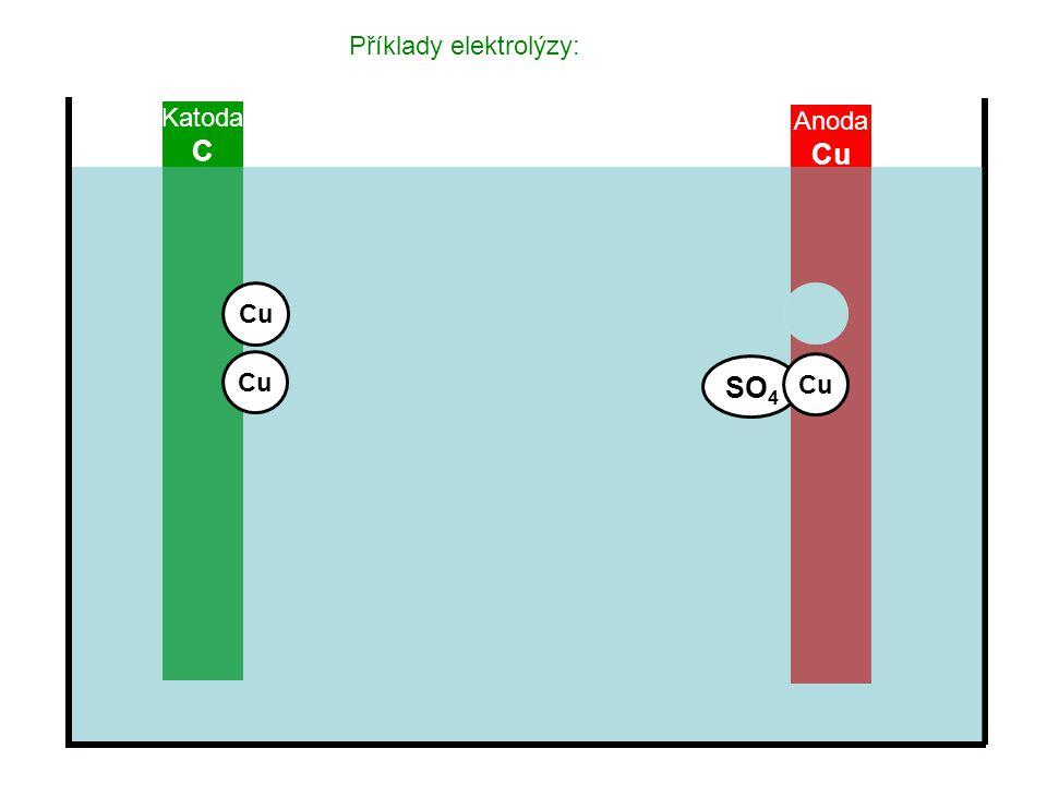 Příklady elektrolýzy: Katoda C Anoda Cu SO 4 Cu