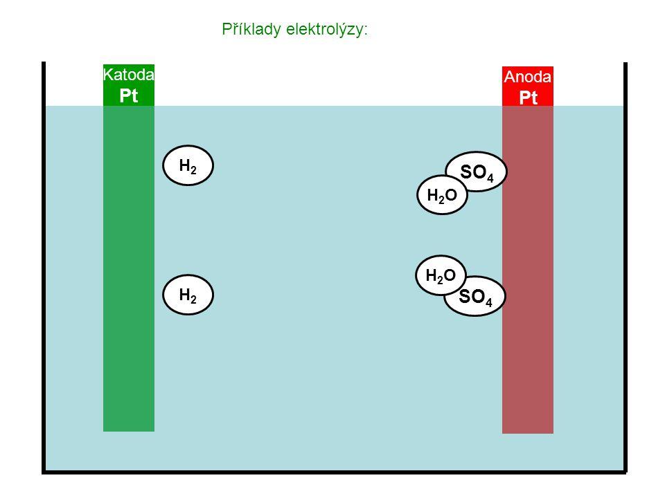 Anoda Pt Katoda Pt Příklady elektrolýzy: SO 4 H2H2 H2H2 H2OH2O H2OH2O