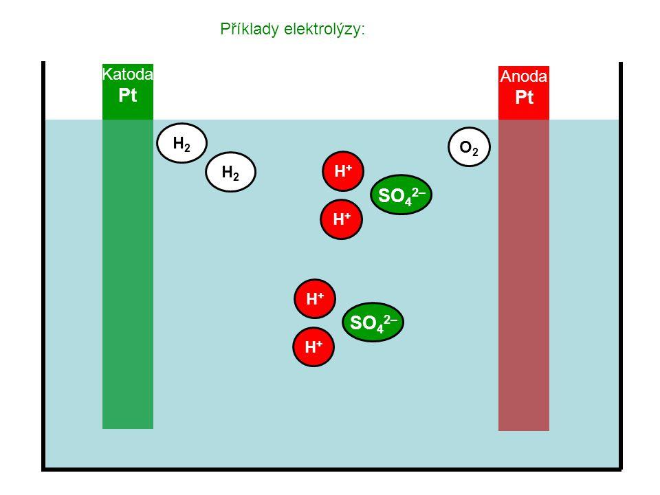Anoda Pt Katoda Pt Příklady elektrolýzy: H2H2 H2H2 O2O2 SO 4 2– H+H+ H+H+ H+H+ H+H+