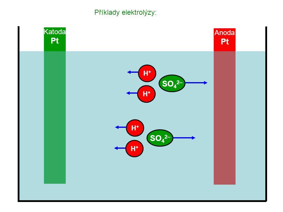 Anoda Pt Katoda Pt Příklady elektrolýzy: SO 4 2– H+H+ H+H+ H+H+ H+H+