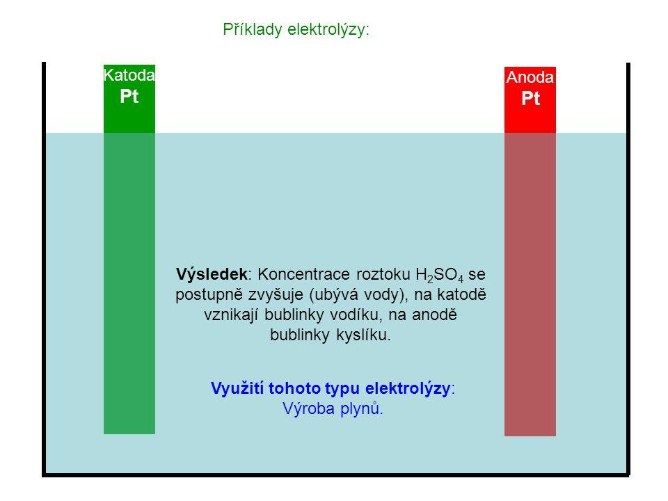 Anoda Pt Katoda Pt Příklady elektrolýzy: Výsledek: Koncentrace roztoku H 2 SO 4 se postupně zvyšuje (ubývá vody), na katodě vznikají bublinky vodíku,