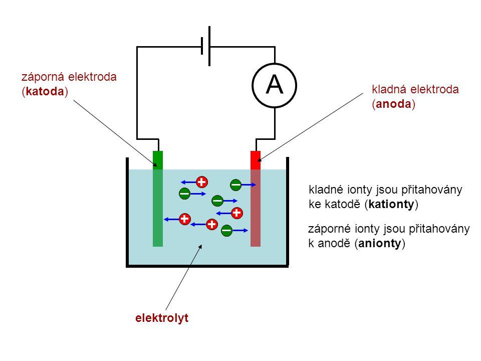 A elektrolyt kladná elektroda (anoda) záporná elektroda (katoda) kladné ionty jsou přitahovány ke katodě (kationty) záporné ionty jsou přitahovány k a