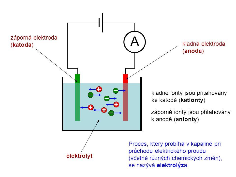 A elektrolyt kladná elektroda (anoda) záporná elektroda (katoda) Proces, který probíhá v kapalině při průchodu elektrického proudu (včetně různých che
