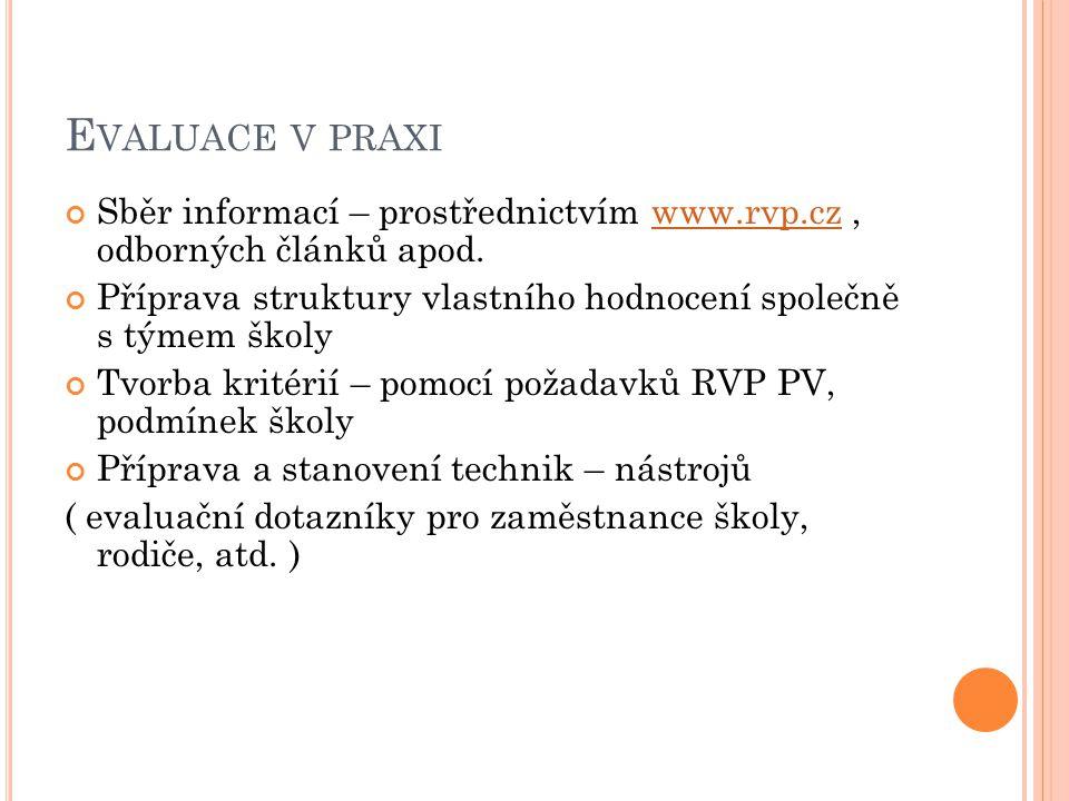 E VALUACE V PRAXI Sběr informací – prostřednictvím www.rvp.cz, odborných článků apod.www.rvp.cz Příprava struktury vlastního hodnocení společně s týme