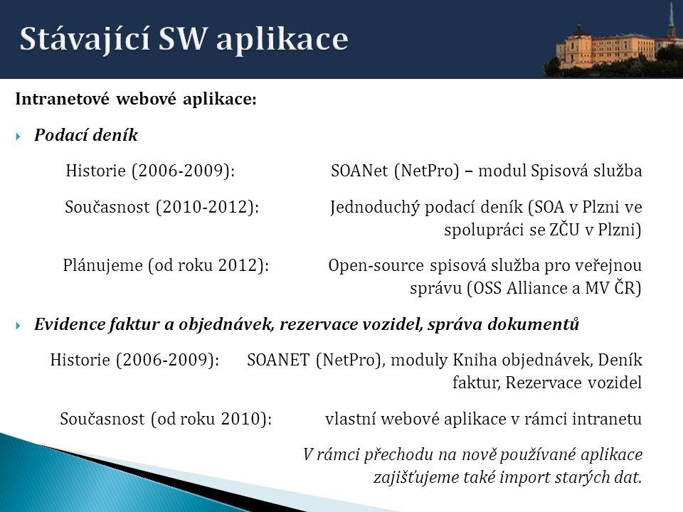 Intranetové webové aplikace:  Podací deník Historie (2006-2009): SOANet (NetPro) – modul Spisová služba Současnost (2010-2012): Jednoduchý podací den