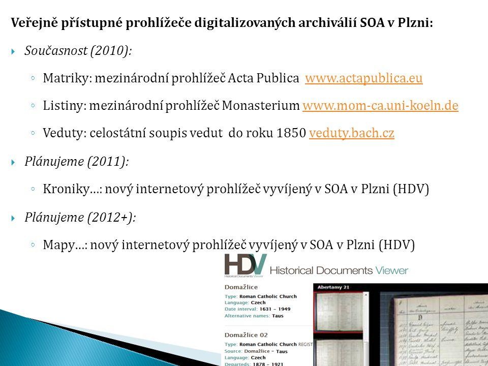 Veřejně přístupné prohlížeče digitalizovaných archiválií SOA v Plzni:  Současnost (2010): ◦ Matriky: mezinárodní prohlížeč Acta Publica www.actapubli