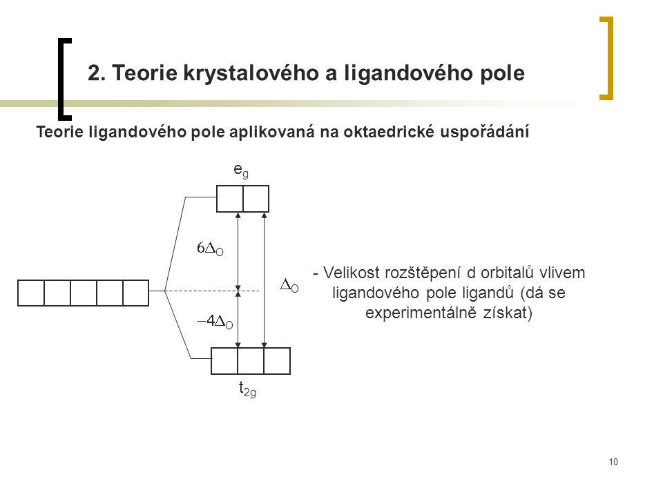 10 t 2g 2. Teorie krystalového a ligandového pole Teorie ligandového pole aplikovaná na oktaedrické uspořádání egeg OO - Velikost rozštěpení d orbit