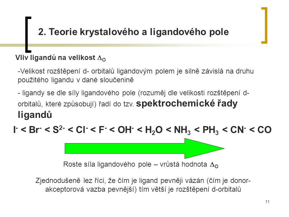 11 2. Teorie krystalového a ligandového pole Vliv ligandů na velikost  O -Velikost rozštěpení d- orbitalů ligandovým polem je silně závislá na druhu