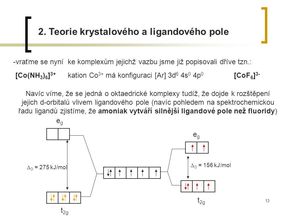 13 2. Teorie krystalového a ligandového pole -vraťme se nyní ke komplexům jejichž vazbu jsme již popisovali dříve tzn.: [Co(NH 3 ) 6 ] 3+ [CoF 6 ] 3-