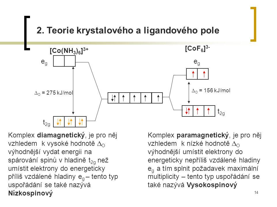 14 2. Teorie krystalového a ligandového pole egeg t 2g  O = 275 kJ/mol  O = 156 kJ/mol [Co(NH 3 ) 6 ] 3+ [CoF 6 ] 3- Komplex diamagnetický, je pro n