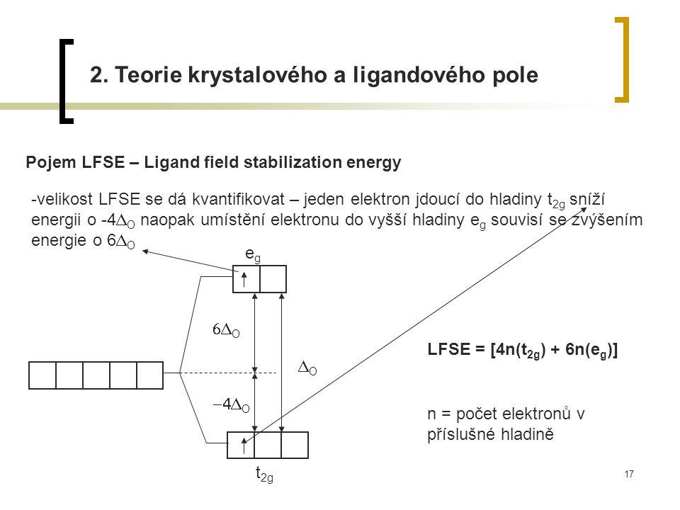 17 2. Teorie krystalového a ligandového pole Pojem LFSE – Ligand field stabilization energy -velikost LFSE se dá kvantifikovat – jeden elektron jdoucí