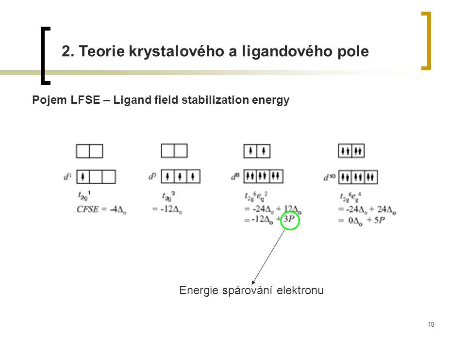 18 2. Teorie krystalového a ligandového pole Pojem LFSE – Ligand field stabilization energy Energie spárování elektronu