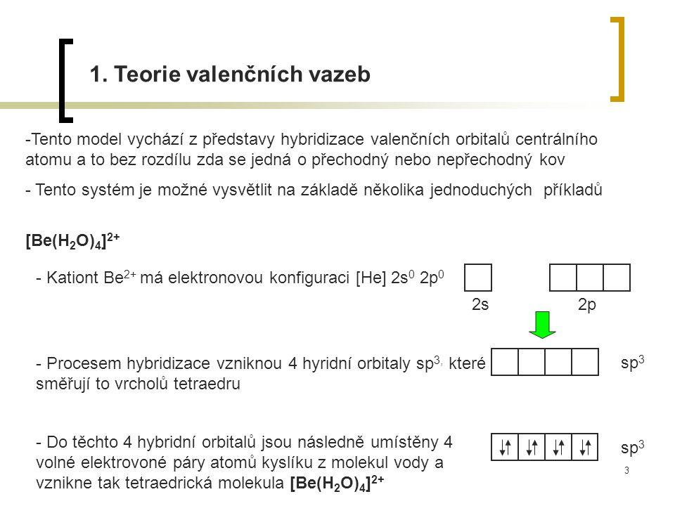 3 1. Teorie valenčních vazeb -Tento model vychází z představy hybridizace valenčních orbitalů centrálního atomu a to bez rozdílu zda se jedná o přecho