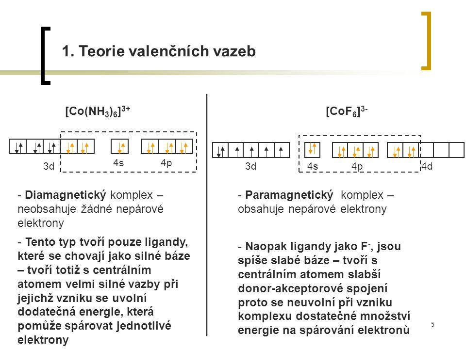 5 4s 3d 4p 3d4s4p4d [Co(NH 3 ) 6 ] 3+ [CoF 6 ] 3- 1. Teorie valenčních vazeb - Diamagnetický komplex – neobsahuje žádné nepárové elektrony - Paramagne