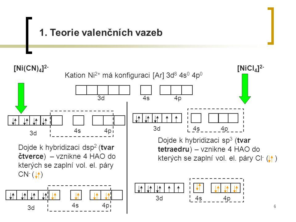 6 [Ni(CN) 4 ] 2- [NiCl 4 ] 2- Kation Ni 2+ má konfiguraci [Ar] 3d 8 4s 0 4p 0 3d4p4s Dojde k hybridizaci dsp 2 (tvar čtverce) – vznikne 4 HAO do který