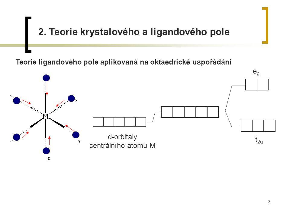 8 2. Teorie krystalového a ligandového pole d-orbitaly centrálního atomu M Teorie ligandového pole aplikovaná na oktaedrické uspořádání t 2g egeg