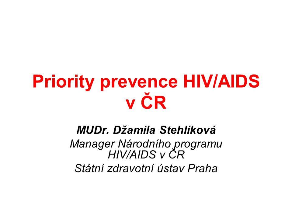 Priority prevence HIV/AIDS v ČR MUDr.