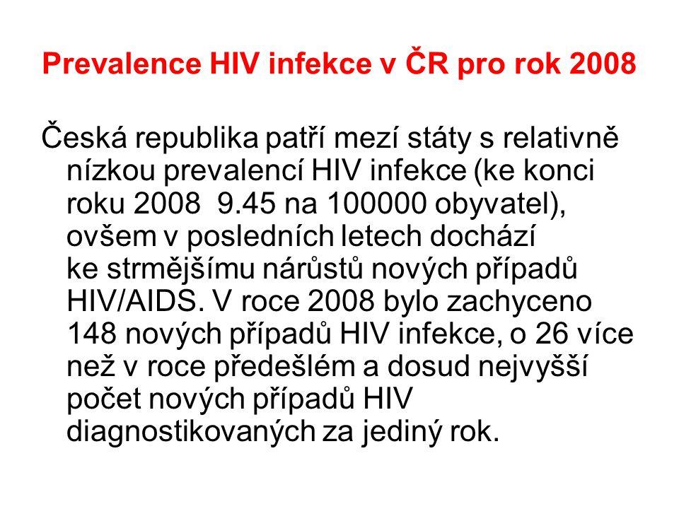 Prevalence HIV infekce v ČR pro rok 2008 Česká republika patří mezí státy s relativně nízkou prevalencí HIV infekce (ke konci roku 2008 9.45 na 100000 obyvatel), ovšem v posledních letech dochází ke strmějšímu nárůstů nových případů HIV/AIDS.