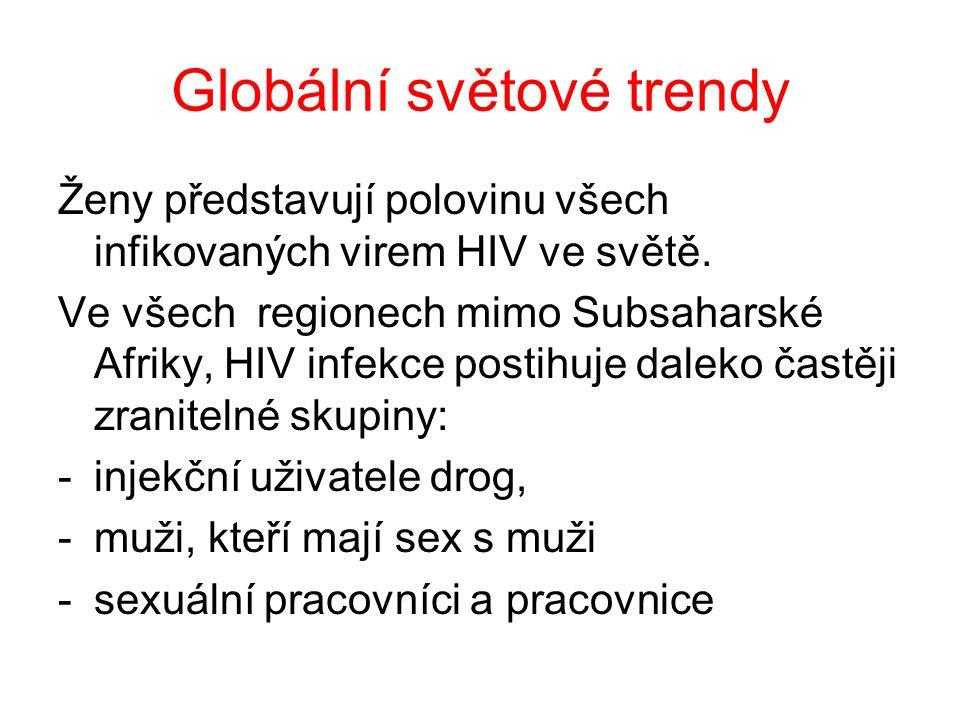 Globální světové trendy Ženy představují polovinu všech infikovaných virem HIV ve světě.