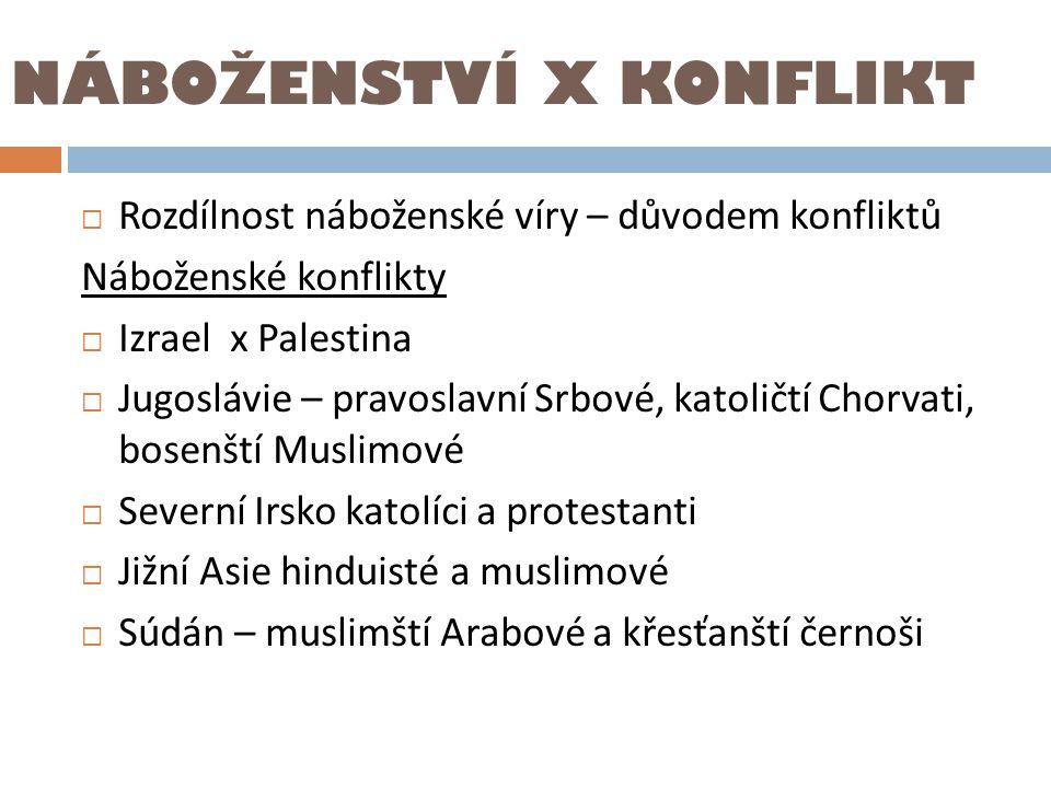 NÁBOŽENSTVÍ X KONFLIKT  Rozdílnost náboženské víry – důvodem konfliktů Náboženské konflikty  Izrael x Palestina  Jugoslávie – pravoslavní Srbové, k