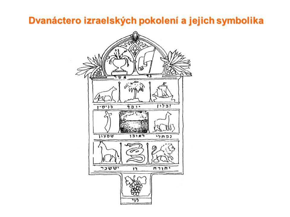 Dvanáctero izraelských pokolení a jejich symbolika