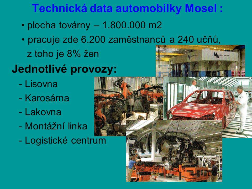 Technická data automobilky Mosel : • plocha továrny – 1.800.000 m2 • pracuje zde 6.200 zaměstnanců a 240 učňů, z toho je 8% žen Jednotlivé provozy: -