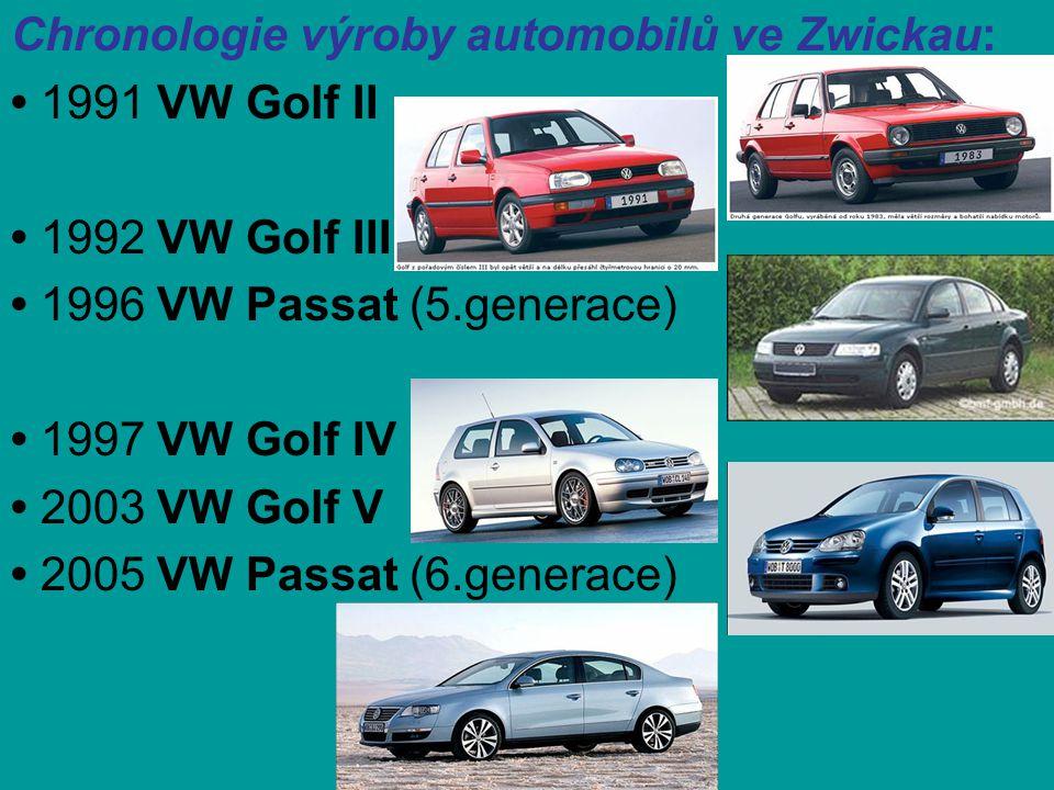 Chronologie výroby automobilů ve Zwickau: • 1991 VW Golf II • 1992 VW Golf III • 1996 VW Passat (5.generace) • 1997 VW Golf IV • 2003 VW Golf V • 2005