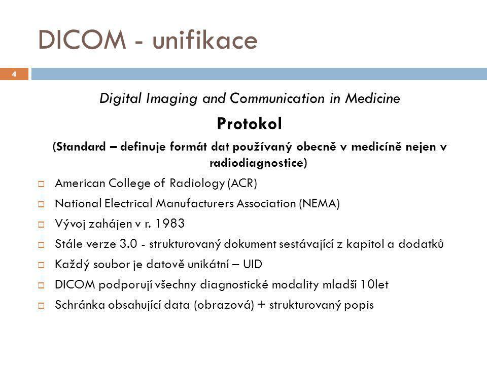 DICOM - unifikace Digital Imaging and Communication in Medicine Protokol (Standard – definuje formát dat používaný obecně v medicíně nejen v radiodiag