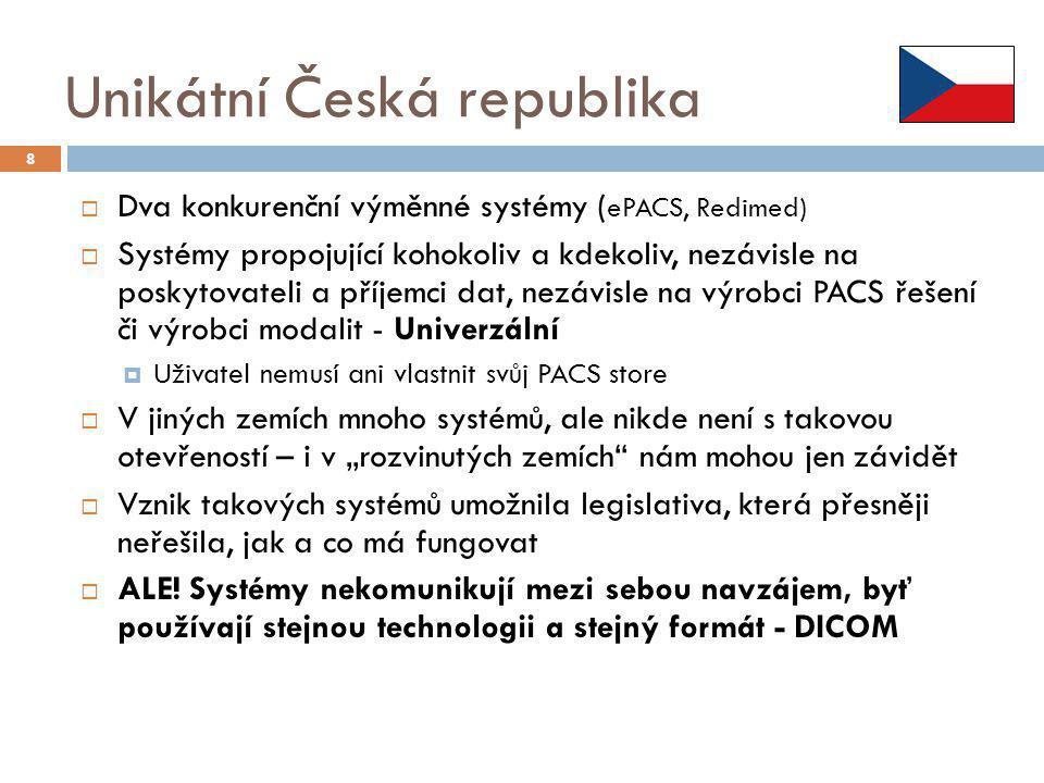 Unikátní Česká republika  Dva konkurenční výměnné systémy ( ePACS, Redimed)  Systémy propojující kohokoliv a kdekoliv, nezávisle na poskytovateli a
