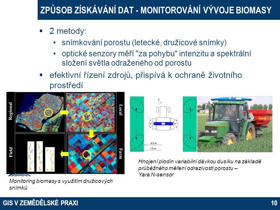 GIS V ZEMĚDĚLSKÉ PRAXI10 ZPŮSOB ZÍSKÁVÁNÍ DAT - MONITOROVÁNÍ VÝVOJE BIOMASY  2 metody: •snímkování porostu (letecké, družicové snímky) •optické senzo