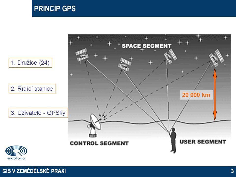 GIS V ZEMĚDĚLSKÉ PRAXI3 PRINCIP GPS 1. Družice (24) 2. Řídící stanice 20 000 km 3. Uživatelé - GPSky