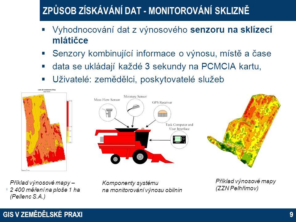 GIS V ZEMĚDĚLSKÉ PRAXI10 ZPŮSOB ZÍSKÁVÁNÍ DAT - MONITOROVÁNÍ VÝVOJE BIOMASY  2 metody: •snímkování porostu (letecké, družicové snímky) •optické senzory měří za pohybu intenzitu a spektrální složení světla odraženého od porostu  efektivní řízení zdrojů, přispívá k ochraně životního prostředí Monitoring biomasy s využitím družicových snímků Hnojení plodin variabilní dávkou dusíku na základě průběžného měření odrazivosti porostu – Yara N-sensor