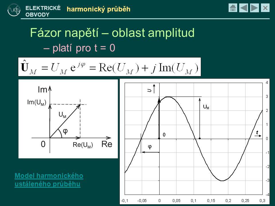 × ELEKTRICKÉ OBVODY harmonický průběh Fázor napětí – oblast amplitud – platí pro t = 0 Model harmonického ustáleného průběhu