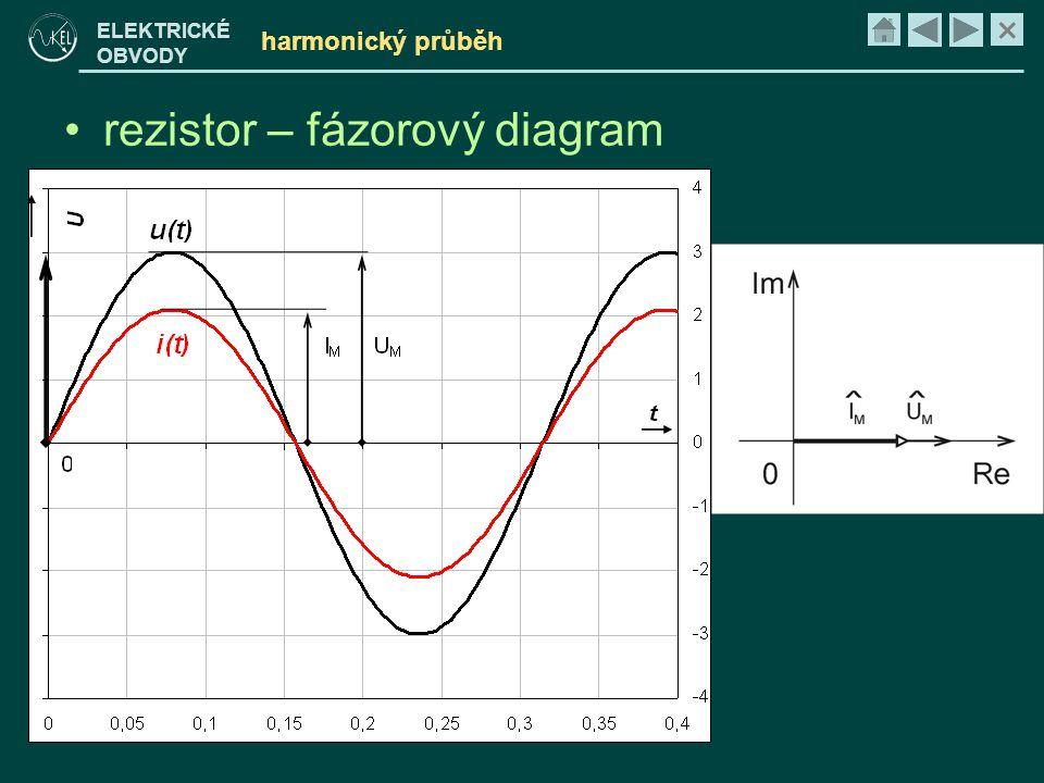 × ELEKTRICKÉ OBVODY harmonický průběh •rezistor – fázorový diagram