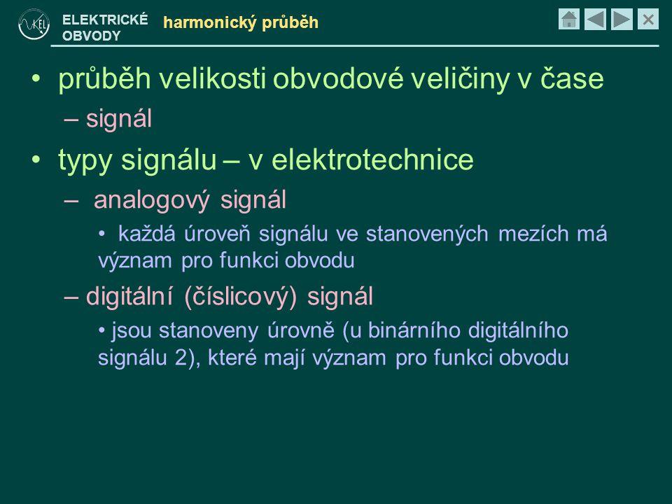 × ELEKTRICKÉ OBVODY harmonický průběh • průběh velikosti obvodové veličiny v čase – signál • typy signálu – v elektrotechnice – analogový signál • kaž