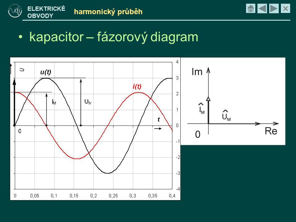 × ELEKTRICKÉ OBVODY harmonický průběh •kapacitor – fázorový diagram