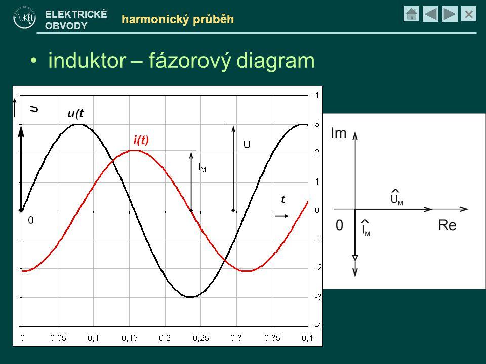 × ELEKTRICKÉ OBVODY harmonický průběh •induktor – fázorový diagram