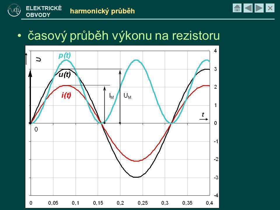 × ELEKTRICKÉ OBVODY harmonický průběh •časový průběh výkonu na rezistoru
