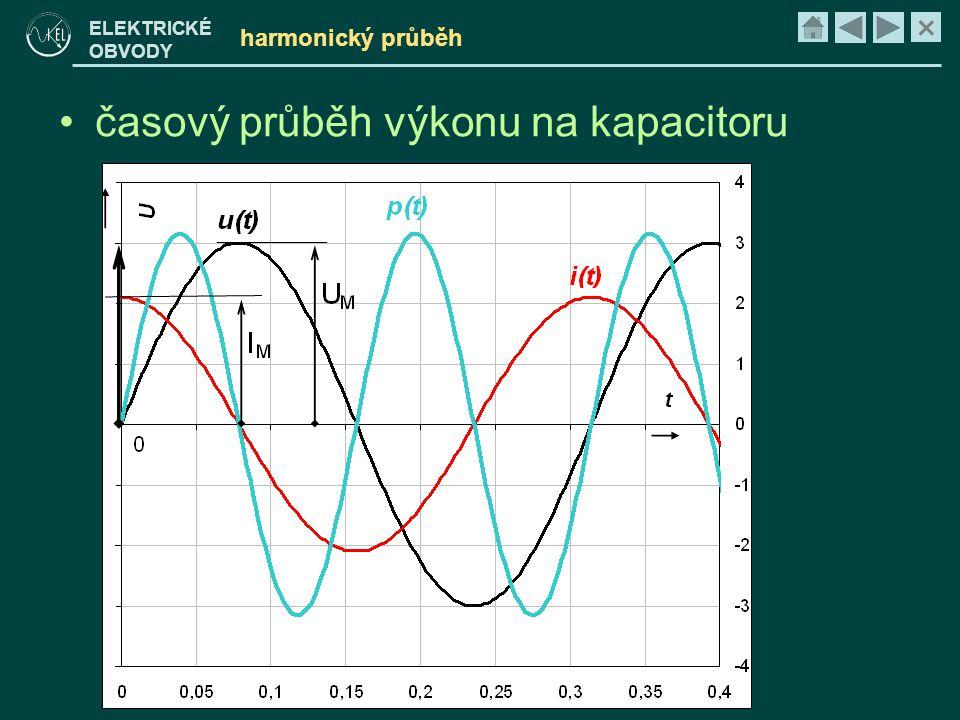 × ELEKTRICKÉ OBVODY harmonický průběh •časový průběh výkonu na kapacitoru