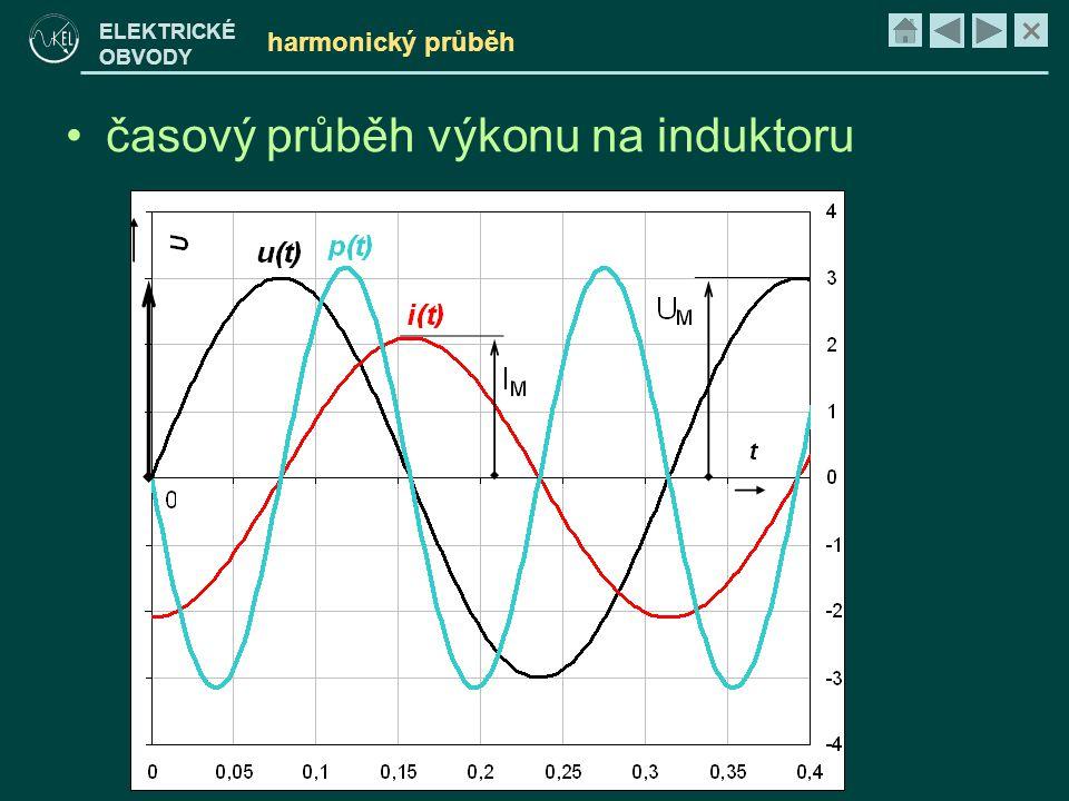 × ELEKTRICKÉ OBVODY harmonický průběh •časový průběh výkonu na induktoru